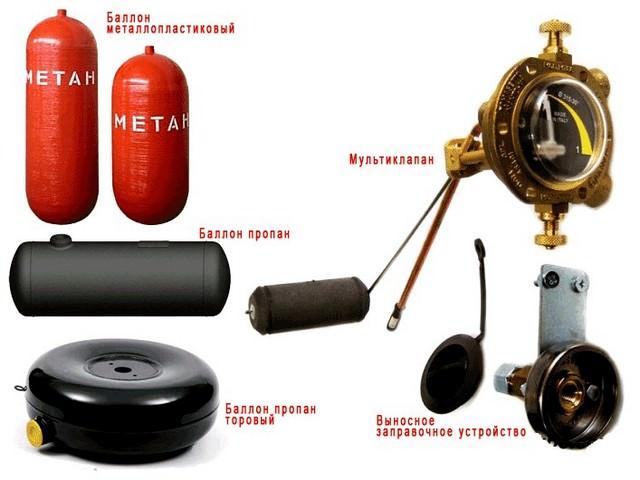 Газобаллонное оборудование с указанием названий